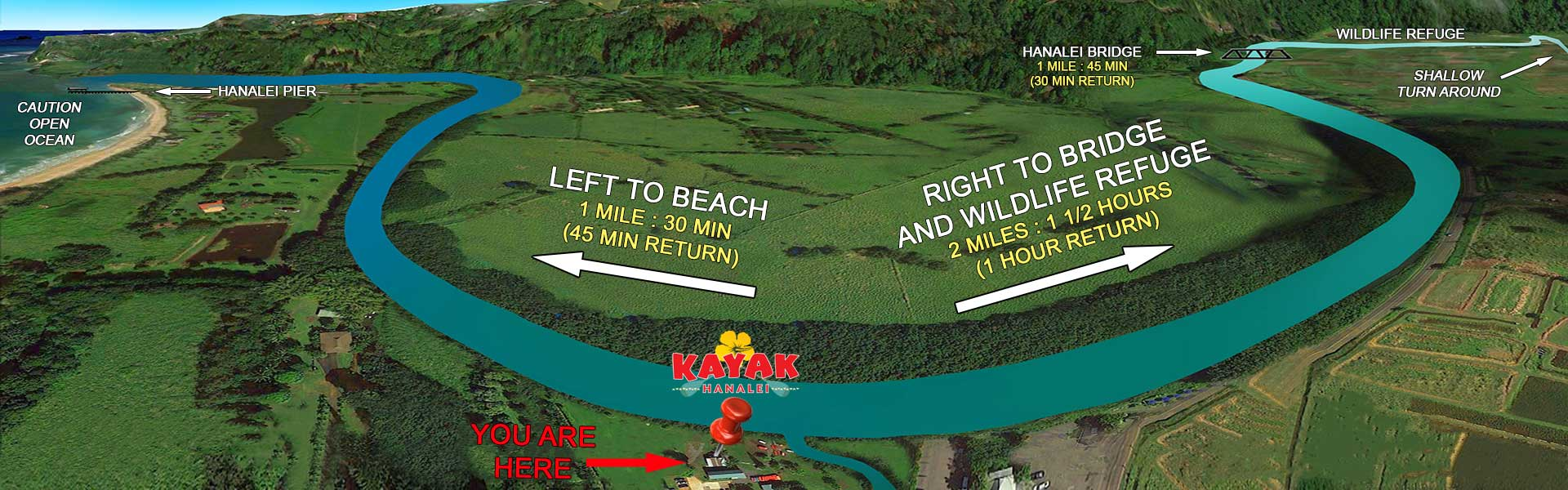 Self-guided Kayak Tour Route